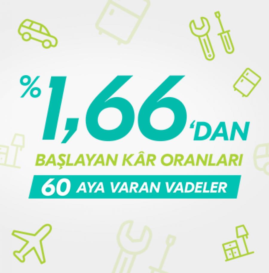 Bayrama Özel Finansman Desteği, Türkiye Finans'tan İhtiyaç Finansmanı