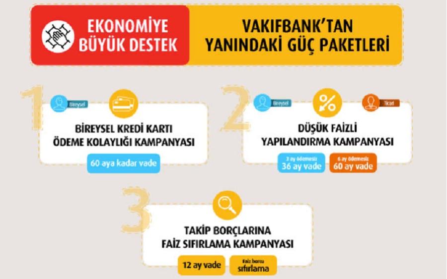 VakıfBank Yanındaki Güç Paketi Kampanyası