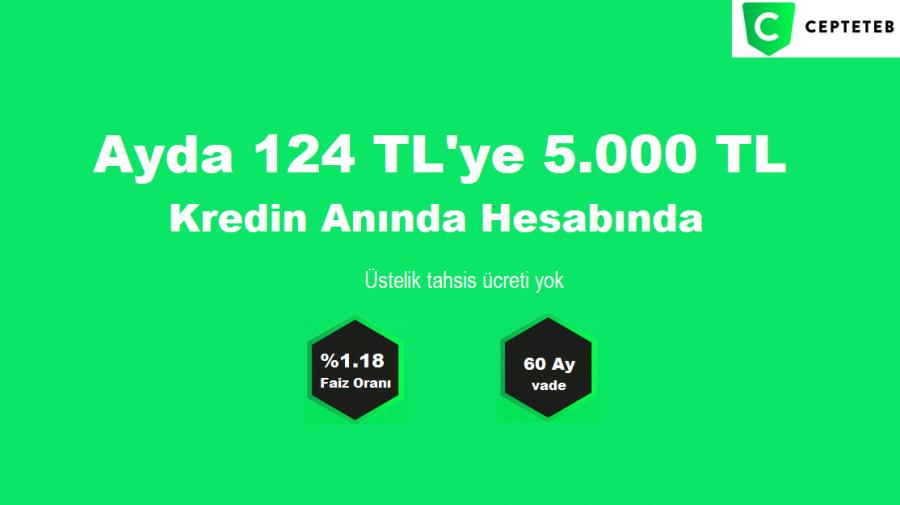 %1.18'den Başlayan Faiz Oranıyla  Ayda 124 TL'ye 5.000 TL Kredin Anında Hesabında