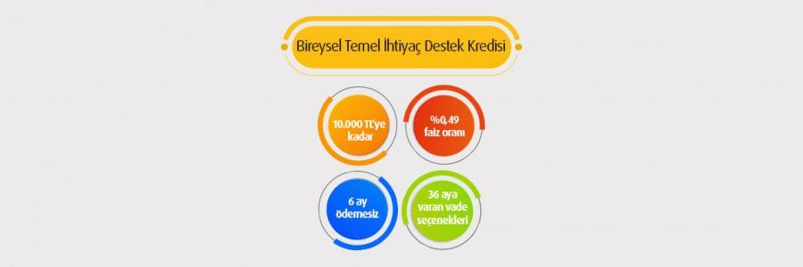 Vakıfbank Bireysel Temel İhtiyaç Destek Kredisi